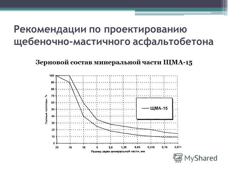 Рекомендации по проектированию щебеночно-мастичного асфальтобетона Зерновой состав минеральной части ЩМА-15