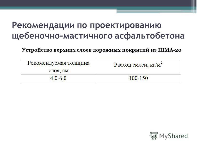 Рекомендации по проектированию щебеночно-мастичного асфальтобетона Устройство верхних слоев дорожных покрытий из ЩМА-20
