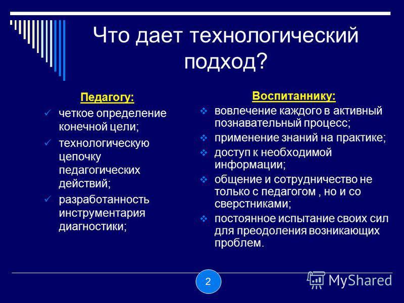 Что дает технологический подход? Педагогу: четкое определение конечной цели; технологическую цепочку педагогических действий; разработанность инструментария диагностики; Воспитаннику: вовлечение каждого в активный познавательный процесс; применение з