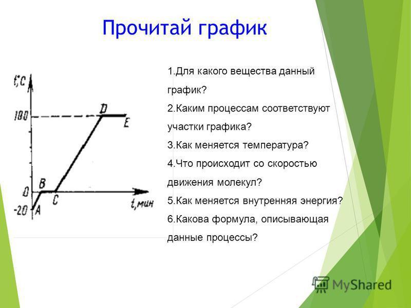 Прочитай график 1. Для какого вещества данный график? 2. Каким процессам соответствуют участки графика? 3. Как меняется температура? 4. Что происходит со скоростью движения молекул? 5. Как меняется внутренняя энергия? 6. Какова формула, описывающая д