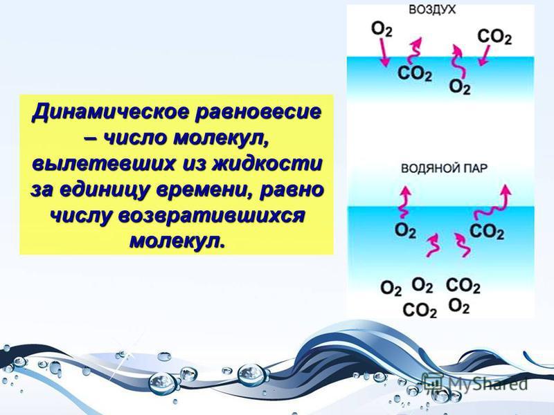Динамическое равновесие – число молекул, вылетевших из жидкости за единицу времени, равно числу возвратившихся молекул.