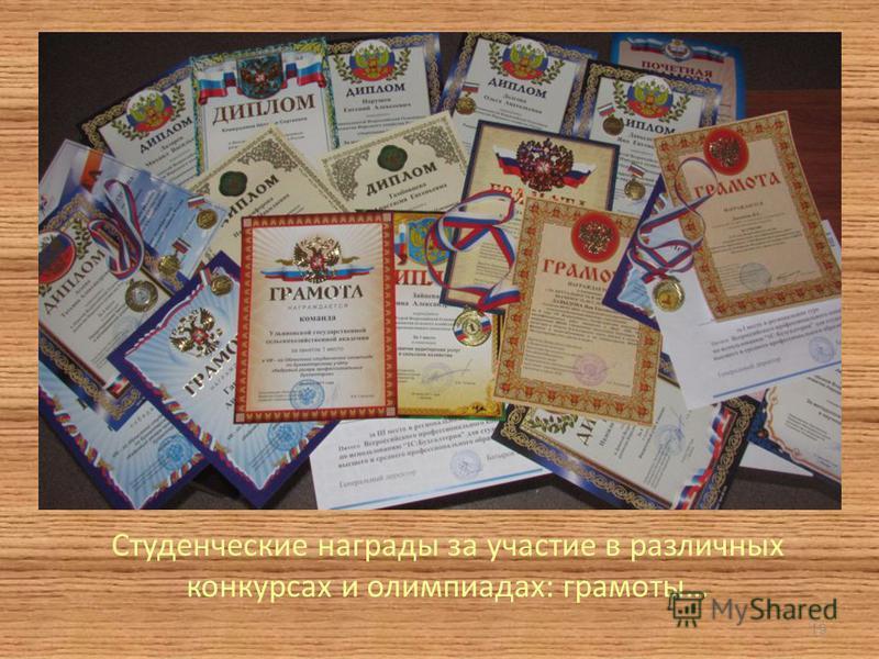 Студенческие награды за участие в различных конкурсах и олимпиадах: грамоты… 19