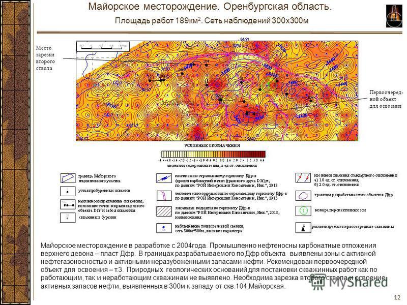 12 Майорское месторождение. Оренбургская область. Площадь работ 189 км 2. Сеть наблюдений 300x300 м Майорское месторождение в разработке с 2004 года. Промышленно нефтеносны карбонатные отложения верхнего девона – пласт Дфр. В границах разрабатываемог