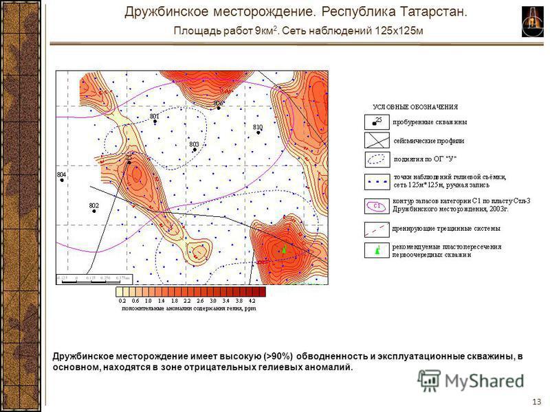 13 Дружбинское месторождение. Республика Татарстан. Площадь работ 9 км 2. Сеть наблюдений 125x125 м Дружбинское месторождение имеет высокую (>90%) обводненность и эксплуатационные скважины, в основном, находятся в зоне отрицательных гелиевых аномалий
