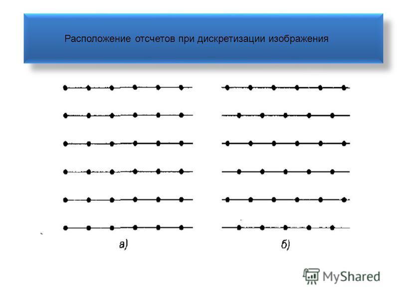 Расположение отсчетов при дискретизации изображения