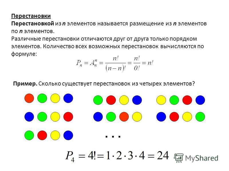 Перестановки Перестановкой из n элементов называется размещение из n элементов по n элементов. Различные перестановки отличаются друг от друга только порядком элементов. Количество всех возможных перестановок вычисляются по формуле: Пример. Сколько с