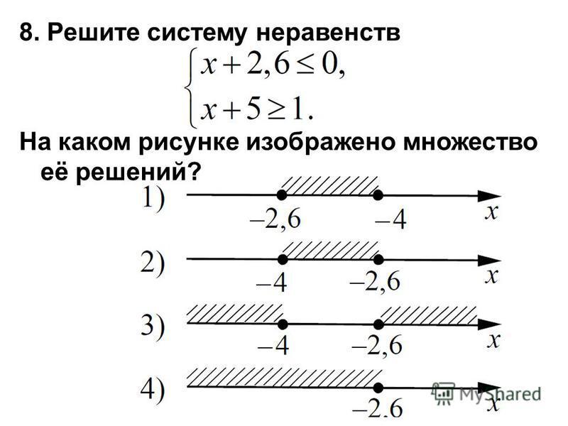 8. Решите систему неравенств На каком рисунке изображено множество её решений?