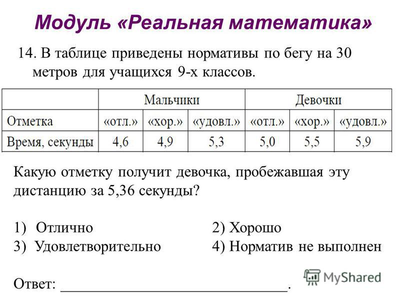 Модуль «Реальная математика» 14. В таблице приведены нормативы по бегу на 30 метров для учащихся 9-х классов. Какую отметку получит девочка, пробежавшая эту дистанцию за 5,36 секунды? 1)Отлично 2) Хорошо 3) Удовлетворительно 4) Норматив не выпалнен О