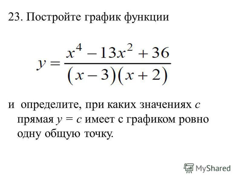 23. Постройте график функции и определите, при каких значениях с прямая y = c имеет с графиком ровно одну общую точку.
