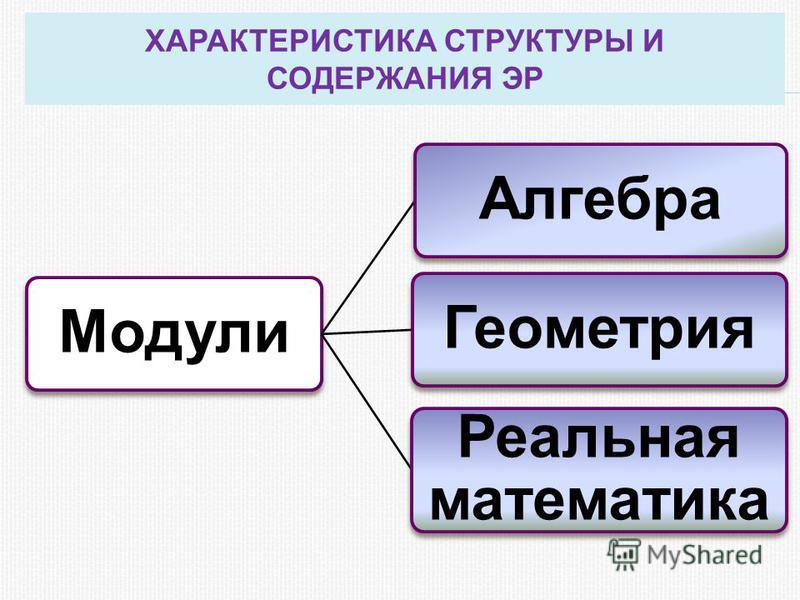 ХАРАКТЕРИСТИКА СТРУКТУРЫ И СОДЕРЖАНИЯ ЭР Модули АлгебраГеометрия Реальная математика