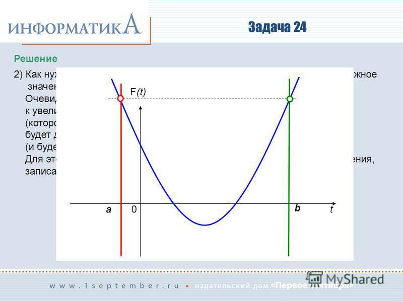 Задача 24 Решение 2) Как нужно расположить параболу, чтобы получить минимально возможное значение R? И каким оно будет? Очевидно, что если ветвь then начнет работать, то это приведет к увеличению значения R. Следовательно, наименьшее значение R (кото