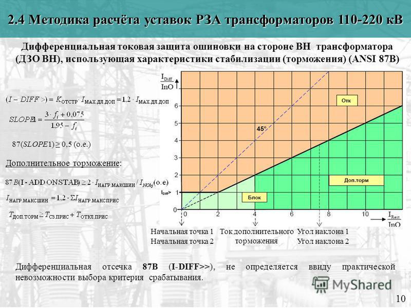 2.4 Методика расчёта уставок РЗА трансформаторов 110-220 кВ 10 Начальная точка 2 Ток дополнительного торможения Начальная точка 1Угол наклона 1 Угол наклона 2 Дифференциальная отсечка 87B (I DIFF>>), не определяется ввиду практической невозможности в