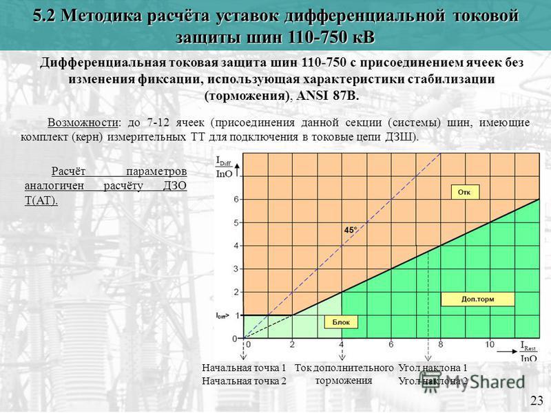 5.2 Методика расчёта уставок дифференциальной токовой защиты шин 110-750 кВ 23 Дифференциальная токовая защита шин 110-750 с присоединением ячеек без изменения фиксации, использующая характеристики стабилизации (торможения), ANSI 87В. Возможности: до