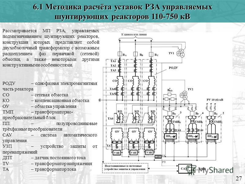 6.1 Методика расчёта уставок РЗА управляемых шунтирующих реакторов 110-750 кВ 27 РОДУ– однофазная электромагнитная часть реактора СО – сетевая обмотка КО – компенсационная обмотка ОУ– обмотка управления ТМП – трансформаторно- преобразовательный блок