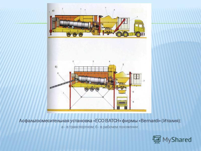 Асфальтосмесительная установка «ECO BATCH» фирмы «Bernardi» (Италия): а - в транспортном; б - в рабочем положении: