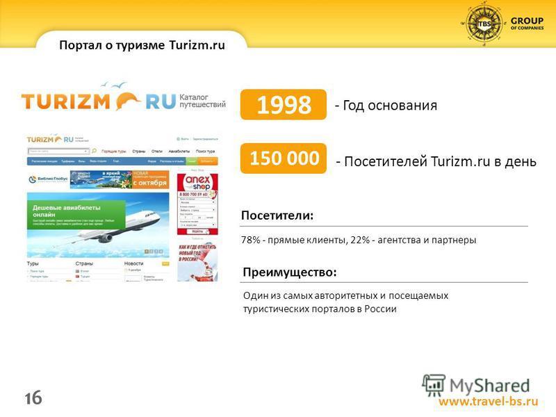 2006 - Год основания 60 000 - Посетителей Turizm.ru в день 1998 60 000 78% - прямые клиенты, 22% - агентства и партнеры Посетители: Один из самых авторитетных и посещаемых туристических порталов в России Преимущество: 150 000 Портал о туризме Turizm.