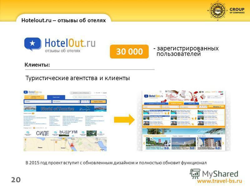 2006 60 000 - зарегистрированных пользователей Hotelutru – отзывы об отелях 60 000 Туристические агентства и клиенты Клиенты: 30 000 В 2015 год проект вступит с обновленным дизайном и полностью обновит функционал 20 www.travel-bs.ru Hotelout.ru – отз
