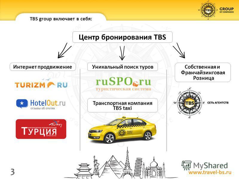 Москва, 2013 Центр бронирования TBS Уникальный поиск туров Транспортная компания TBS taxi Интернет продвижение Собственная и Франчайзинговая Розница TBS group включает в себя: 3 www.travel-bs.ru