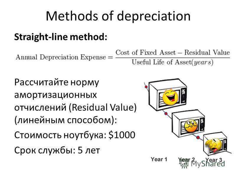 Methods of depreciation Straight-line method: Рассчитайте норму амортизационных отчислений (Residual Value) (линейным способом): Стоимость ноутбука: $1000 Срок службы: 5 лет