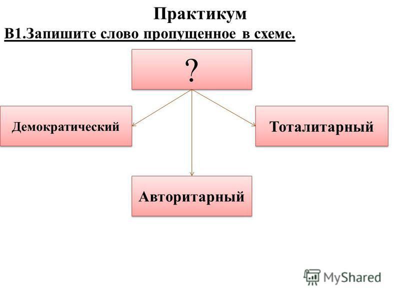 ? ? Демократический Авторитарный Тоталитарный Практикум В1. Запишите слово пропущенное в схеме.
