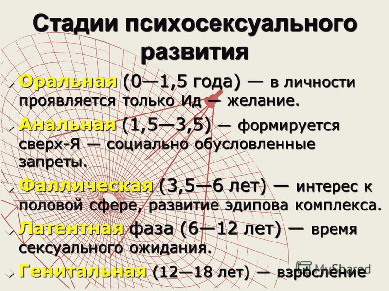 Стадии психосексуального развития Оральная (01,5 года) в личности проявляется только Ид желание. Оральная (01,5 года) в личности проявляется только Ид желание. Анальная (1,53,5) формируется сверх-Я социально обусловленные запреты. Анальная (1,53,5) ф