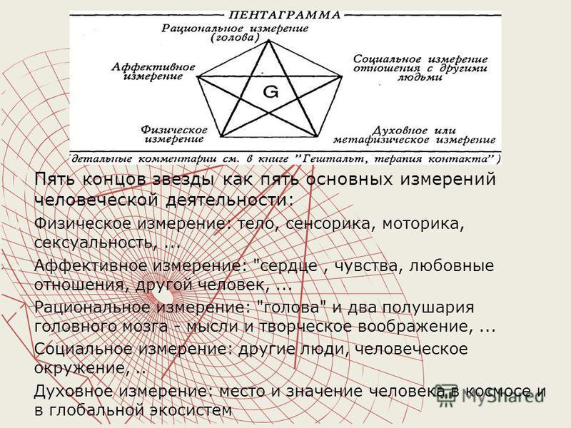 Пять концов звезды как пять основных измерений человеческой деятельности: Физическое измерение: тело, сенсорика, моторика, сексуальность,... Аффективное измерение: