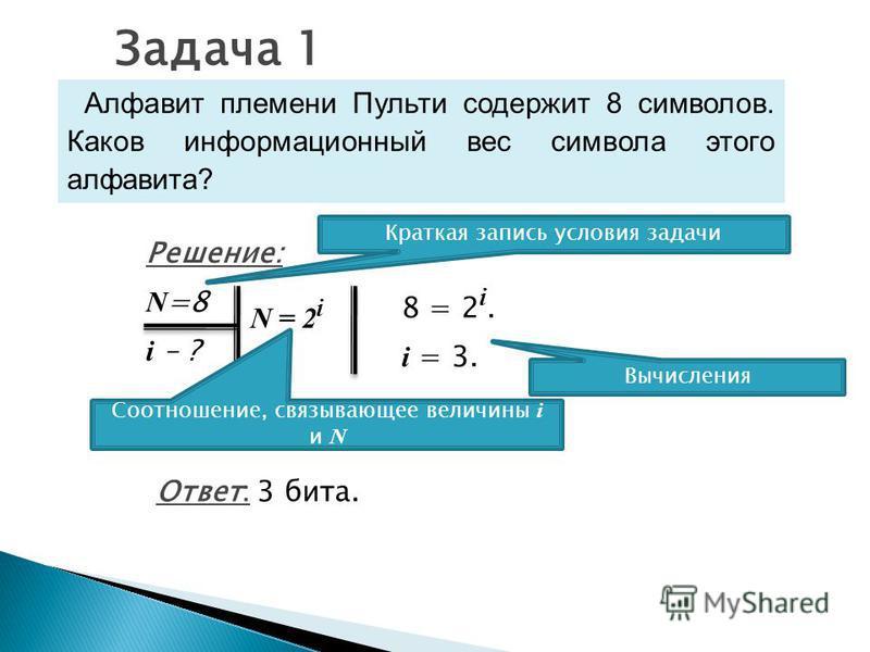 Алфавит племени Пульти содержит 8 символов. Каков информационный вес символа этого алфавита? Задача 1 Решение: N =8 i – ? 8 = 2 i. i = 3. Ответ: 3 бита. N = 2 i Соотношение, связывающее величины i и N Краткая запись условия задачи Вычисления