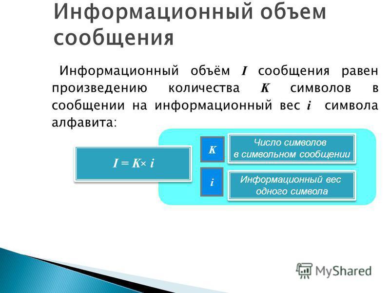 Информационный объем сообщения Информационный объём I сообщения равен произведению количества K символов в сообщении на информационный вес i символа алфавита: K i I = K i Число символов в символьном сообщении Число символов в символьном сообщении Инф