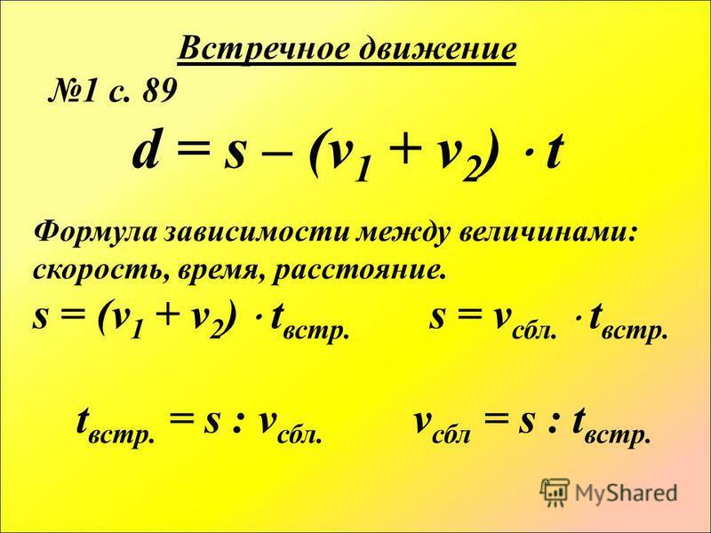 Встречное движение 1 с. 89 d = s – (v 1 + v 2 ) t Формула зависимости между величинами: скорость, время, расстояние. s = (v 1 + v 2 ) t встр. s = v сбл. t встр. t встр. = s : v сбл. v сбл = s : t встр.