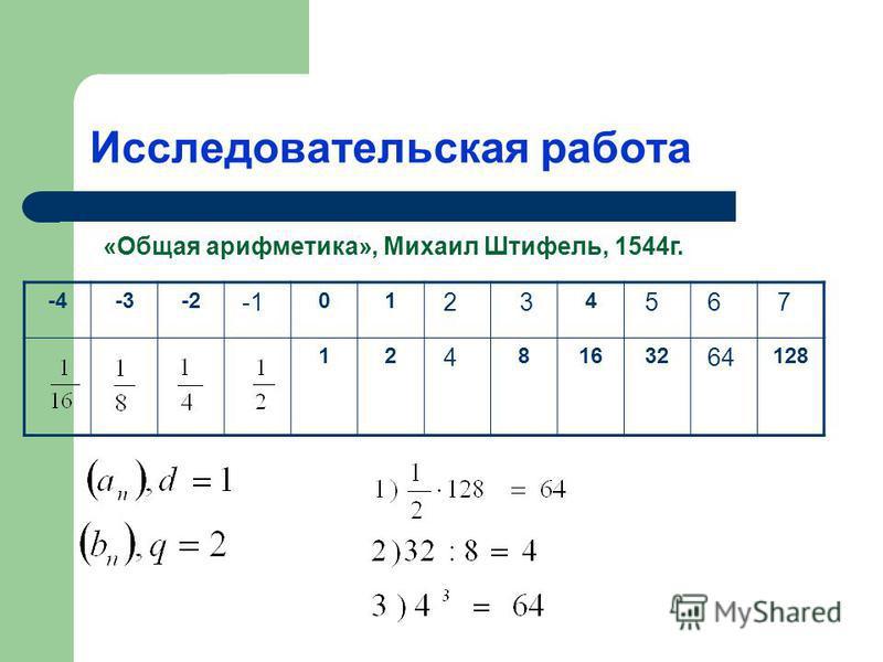 Исследовательская работа «Общая арифмотика», Михаил Штифель, 1544 г. -4-3-2014 1281632128 76 64 532 4