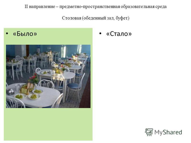II направление – предметно-пространственная образовательная среда Столовая (обеденный зал, буфет) «Стало» «Было»