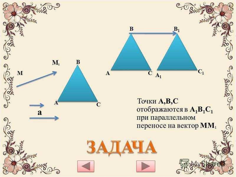 Точки А,В,С отображаются в А 1 В 1 С 1 при параллельном переносе на вектор ММ 1 А1А1 В1В1 С1С1 А В С А С В М М1М1 а