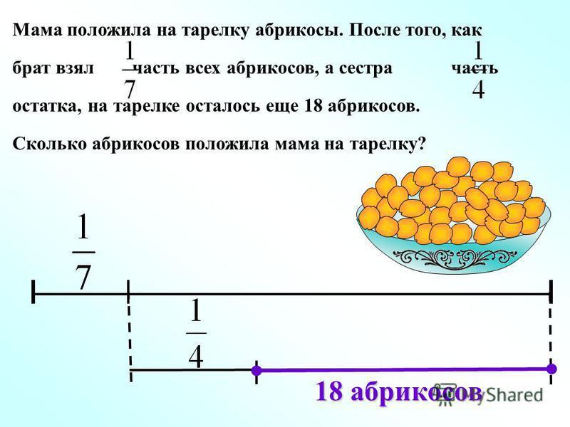 18 абрикосов Мама положила на тарелку абрикосы. После того, как брат взял часть всех абрикосов, а сестра часть остатка, на тарелке осталось еще 18 абрикосов. Сколько абрикосов положила мама на тарелку?