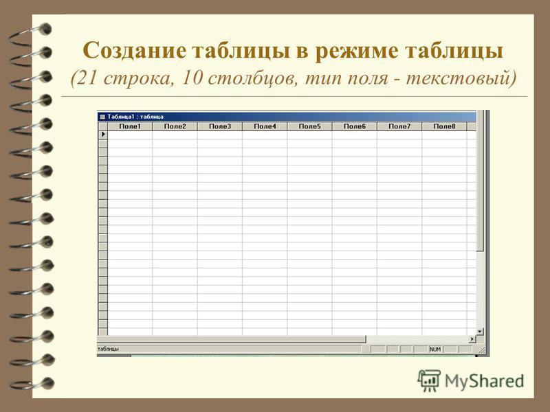 Создание таблицы в режиме таблицы (21 строка, 10 столбцов, тип поля - текстовый)