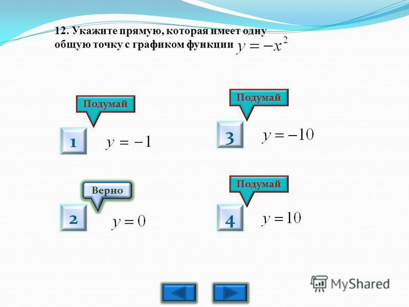 12. Укажите прямую, которая имеет одну общую точку с графиком функции Верно Подумай 1 2 3 4