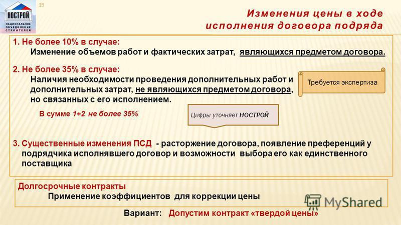 Изменения цены в ходе исполнения договора подряда 1. Не более 10% в случае: Изменение объемов работ и фактических затрат, являющихся предметом договора. 2. Не более 35% в случае: Наличия необходимости проведения дополнительных работ и дополнительных