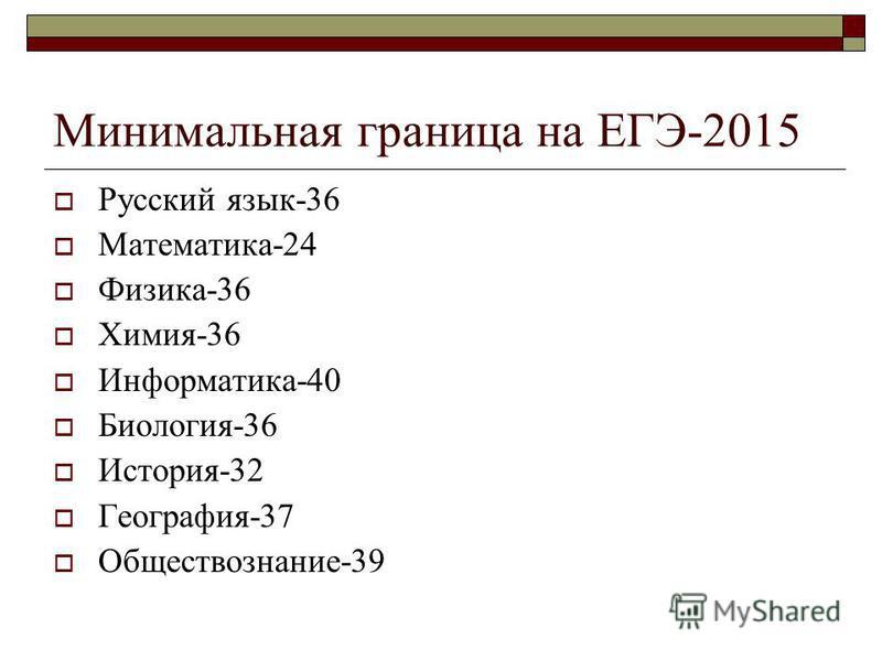 Минимальная граница на ЕГЭ-2015 Русский язык-36 Математика-24 Физика-36 Химия-36 Информатика-40 Биология-36 История-32 География-37 Обществознание-39