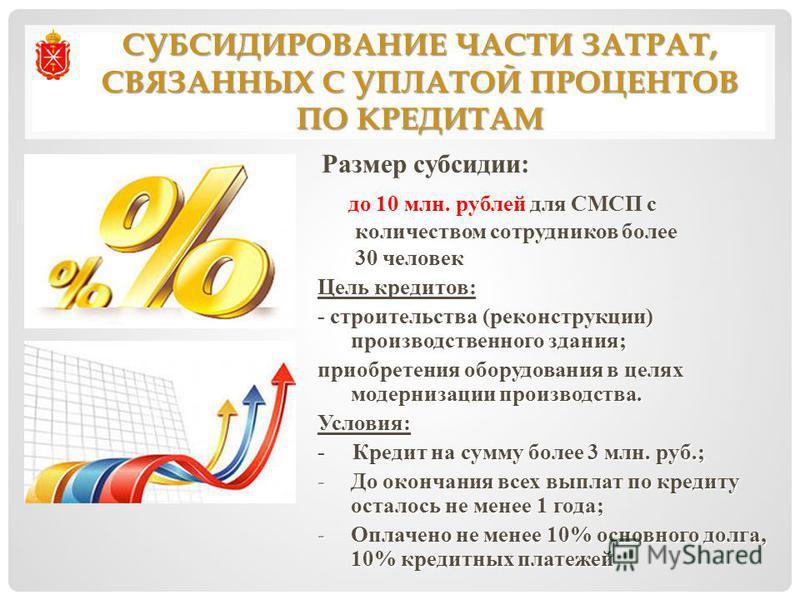 СУБСИДИРОВАНИЕ ЧАСТИ ЗАТРАТ, СВЯЗАННЫХ С УПЛАТОЙ ПРОЦЕНТОВ ПО КРЕДИТАМ Размер субсидии: до 10 млн. рублей для СМСП с количеством сотрудников более 30 человек Цель кредитов: - строительства (реконструкции) производственного здания; приобретения оборуд