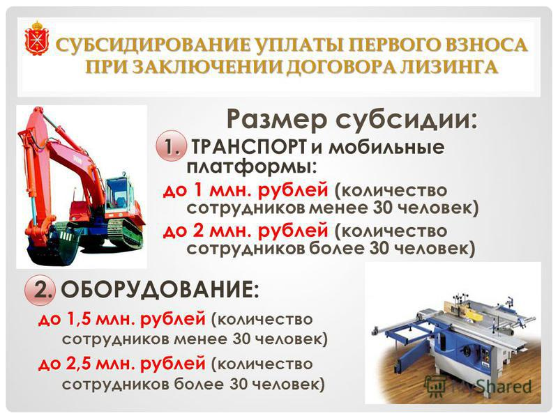 СУБСИДИРОВАНИЕ УПЛАТЫ ПЕРВОГО ВЗНОСА ПРИ ЗАКЛЮЧЕНИИ ДОГОВОРА ЛИЗИНГА Размер субсидии: 1. ТРАНСПОРТ и мобильные платформы: до 1 млн. рублей до 1 млн. рублей (количество сотрудников менее 30 человек) до 2 млн. рублей до 2 млн. рублей (количество сотруд
