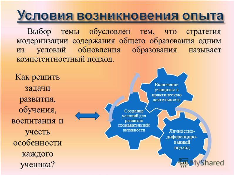 Выбор темы обусловлен тем, что стратегия модернизации содержания общего образования одним из условий обновления образования называет компетентностный подход. Личностно- дифференцированный подход Создание условий для развития познавательной активности