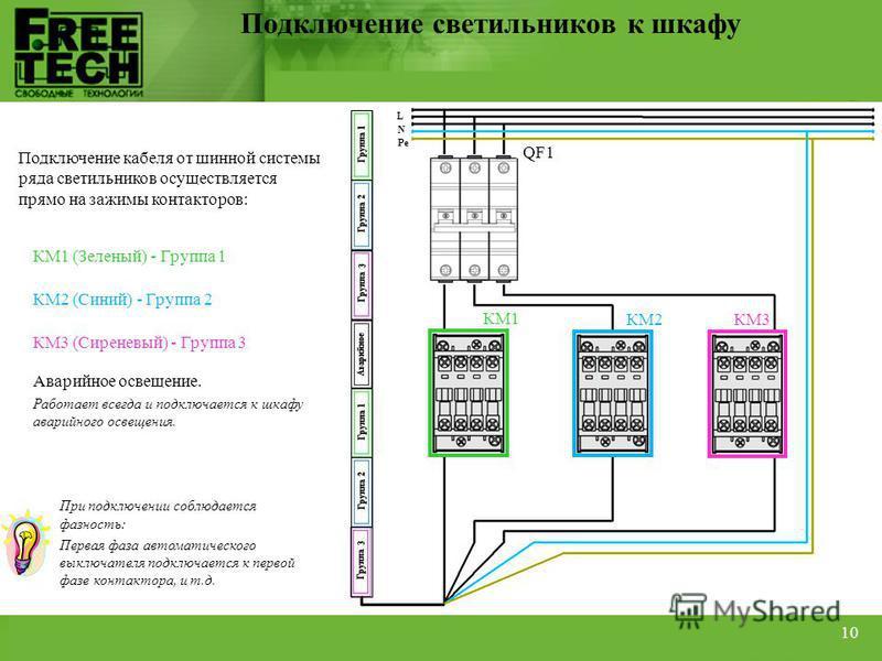 Подключение светильников к шкафу 10 Подключение кабеля от шинной системы ряда светильников осуществляется прямо на зажимы контакторов: КМ1 (Зеленый) - Группа 1 КМ2 (Синий) - Группа 2 КМ3 (Сиреневый) - Группа 3 QF1 Аварийное освещение. Работает всегда