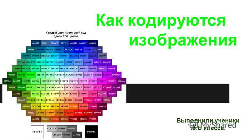 Как кодируются изо изображения Выполнили ученики 8 Б класса.