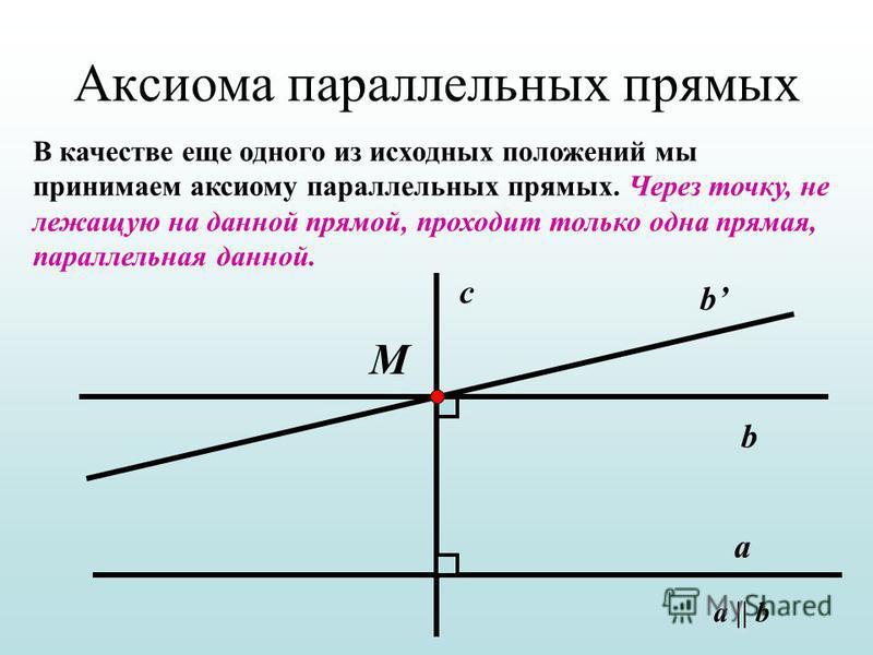 Само слово «аксиома» происходит от греческого «аксиос», что означает «ценный, достойный». Такой подход к построению геометрии, когда сначала формируются исходные положения-аксиомы, а затем на их основе путем логических рассуждений доказываются другие