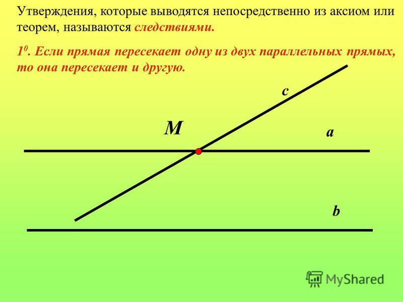 Многие математики, начиная с древних времен, предпринимали попытки доказать пятый постулат Евклида, т.е. вывести его из других аксиом. Однако эти попытки каждый раз оказывались неудачными. И лишь в прошлом веке было окончательно выяснено, что утвержд