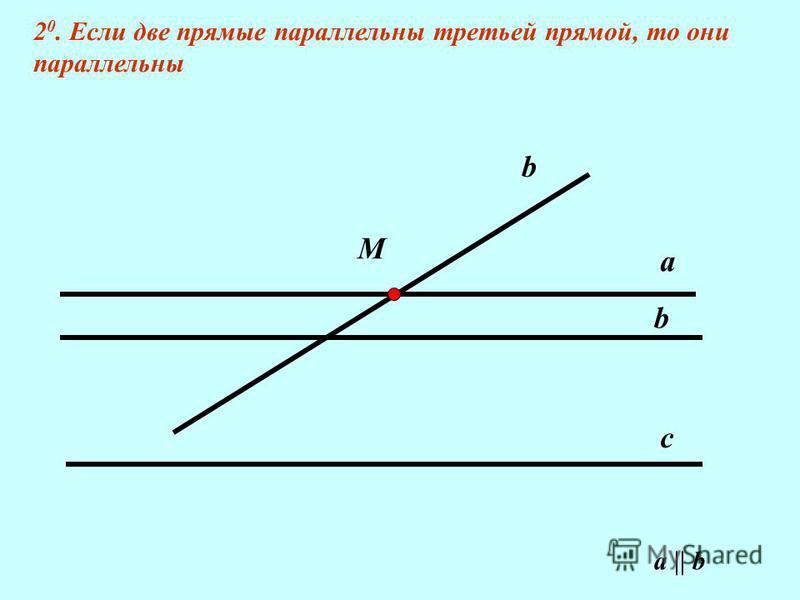 Утверждения, которые выводятся непосредственно из аксиом или теорем, называются следствиями. 1 0. Если прямая пересекает одну из двух параллельных прямых, то она пересекает и другую. М а b с