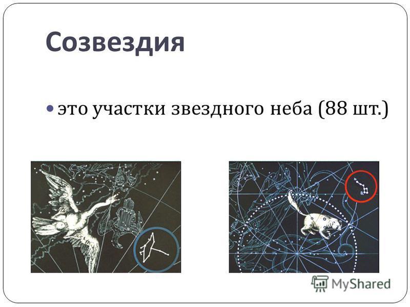 Созвездия это участки звездного неба (88 шт.)