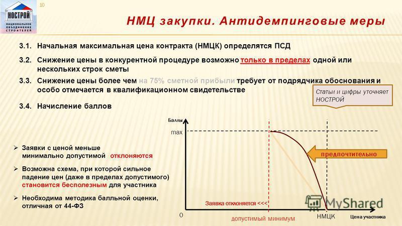 НМЦ закупки. Антидемпинговые меры 3.1. Начальная максимальная цена контракта (НМЦК) определятся ПСД 3.2. Снижение цены в конкурентной процедуре возможно только в пределах одной или нескольких строк сметы 3.3. Снижение цены более чем на 75% сметной пр