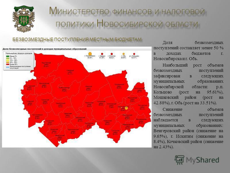 Доля безвозмездных поступлений составляет менее 50 % в доходах бюджетов г. Новосибирска и г. Обь. Наибольший рост объемов безвозмездных поступлений зафиксирован в следующих муниципальных образованиях Новосибирской области : р. п. Кольцово ( рост на 9