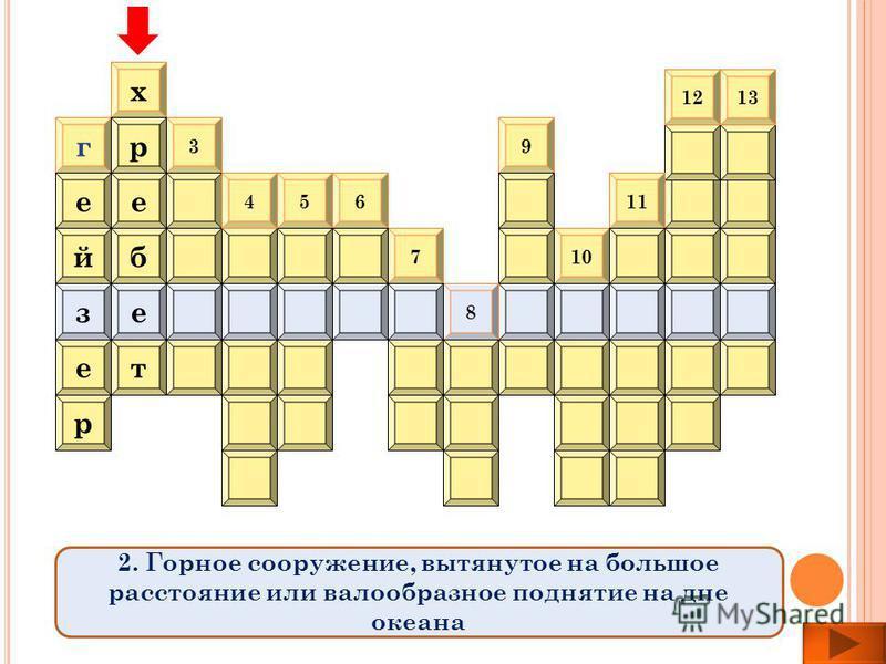 р е гей 3 т х р е б 10 9 7 654 8 ббез 1312 11 2. Горное сооружение, вытянутое на большое расстояние или валообразное поднятие на дне океана