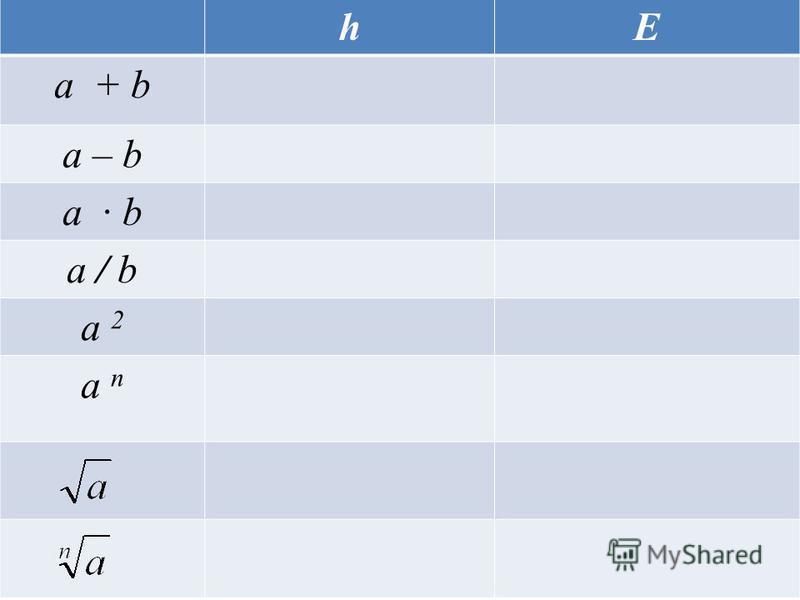 hE a + b a – b a b a / b a 2 a n